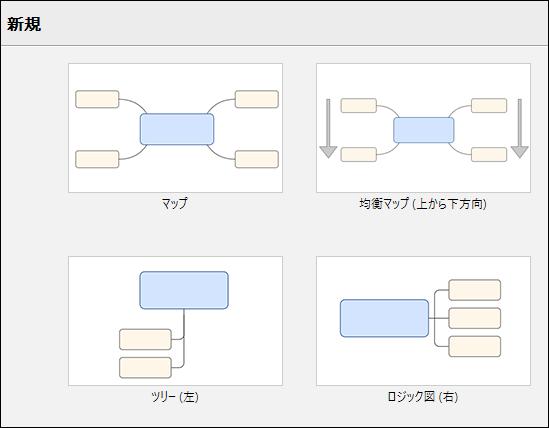 マインドマップ構造