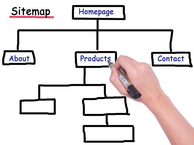 サイトマップを作るメリットって?